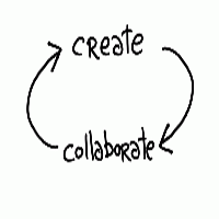 Software Design Collaboration
